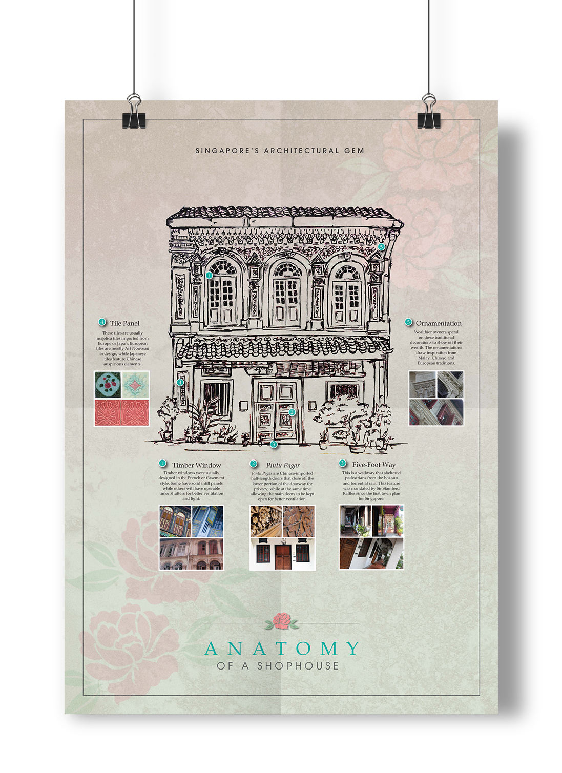 Anatomy of a Shophouse - WRONG v2