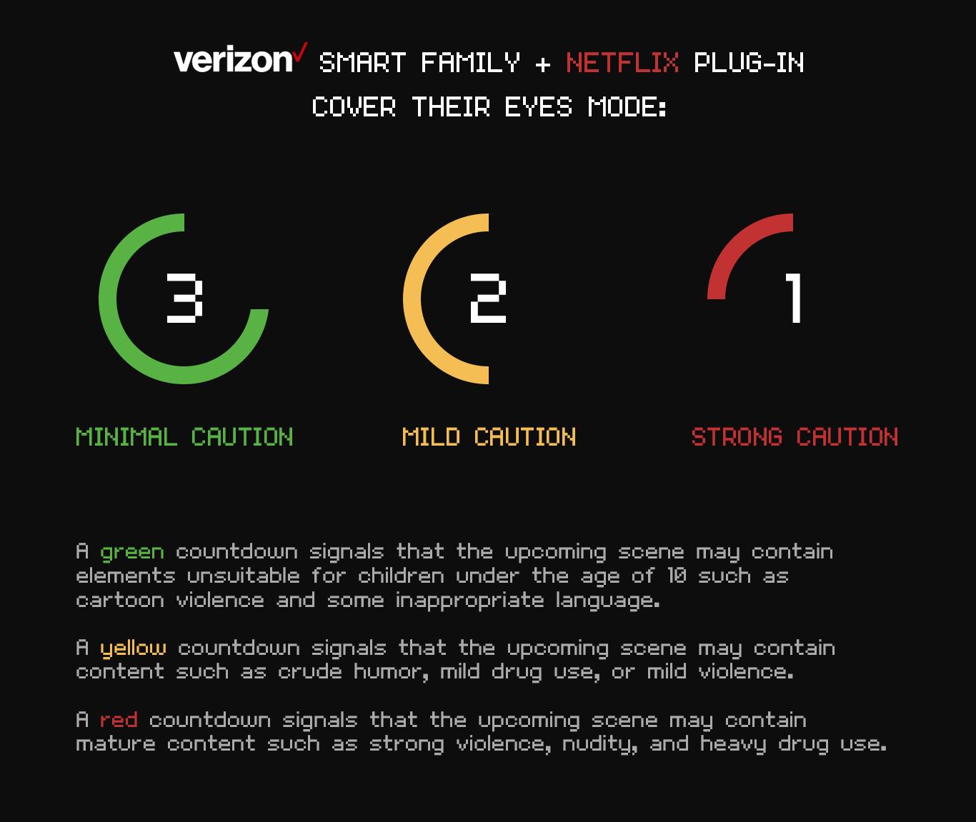 Netflix Plugin