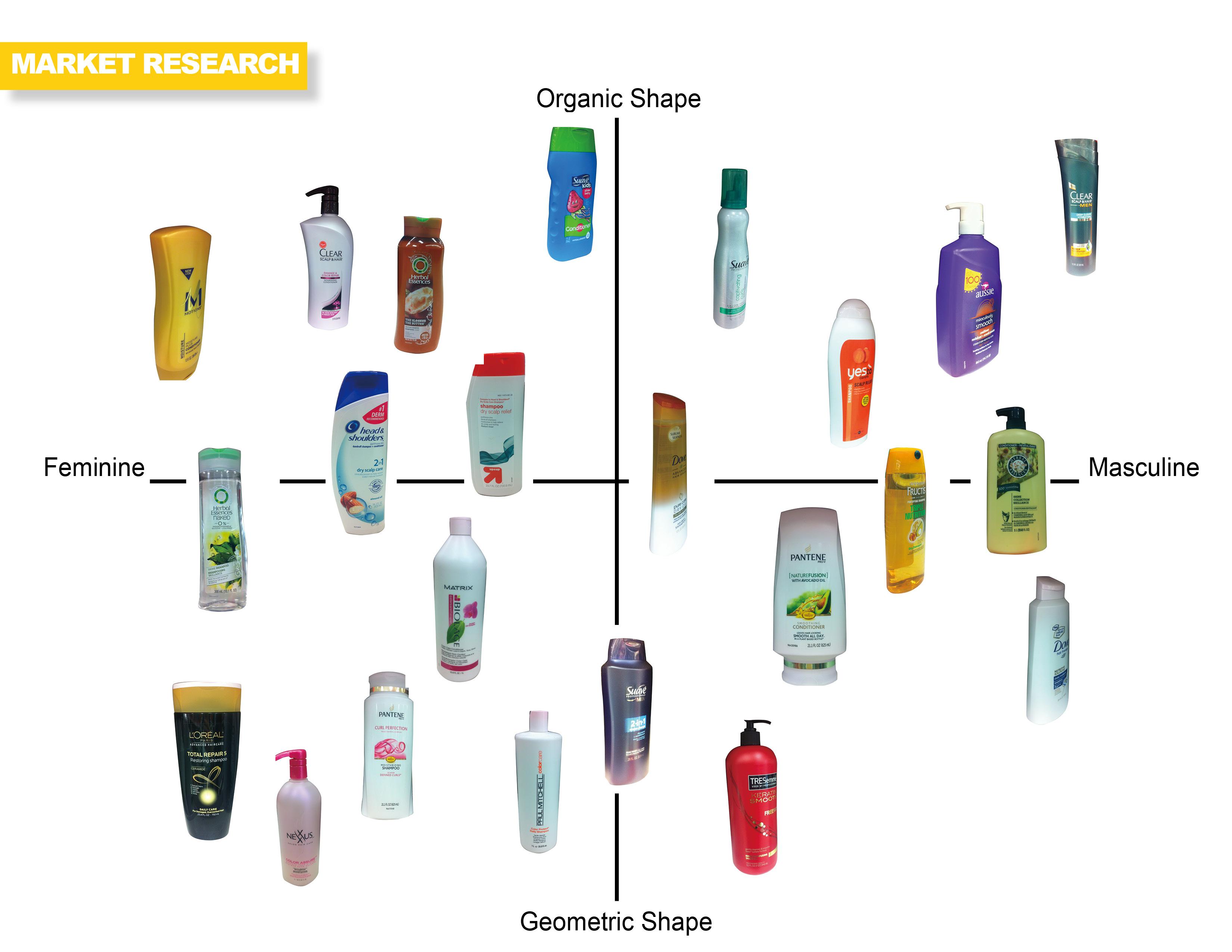 Shampoo Bottles Design Sophia S Portfolio