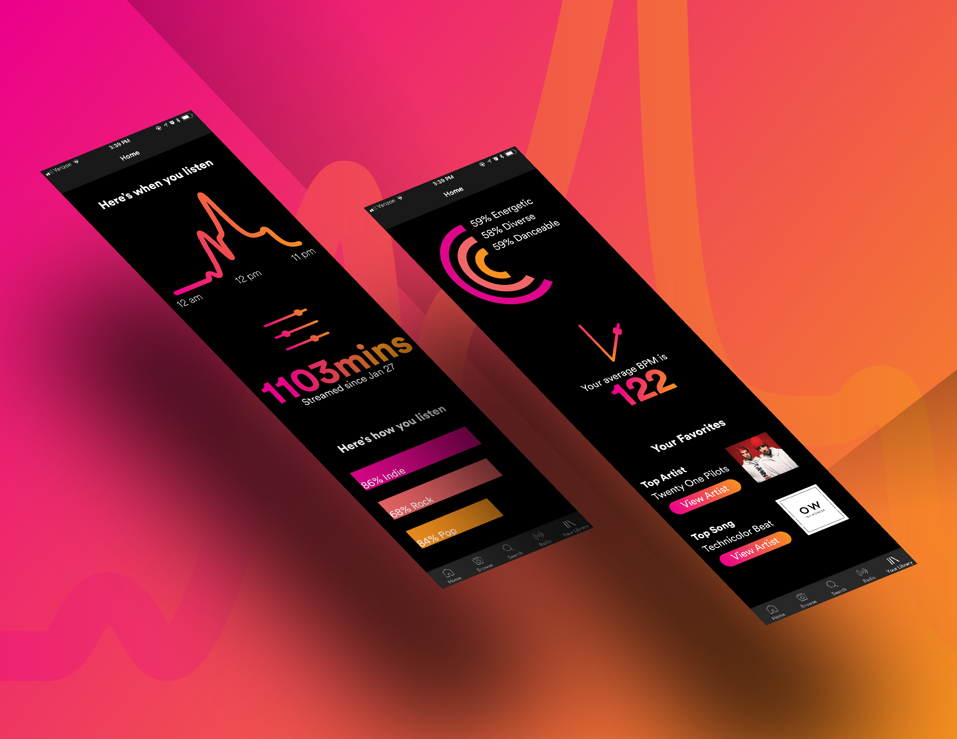 Spotify Premium In-App Listener's Statistics Concept - Zach Creative