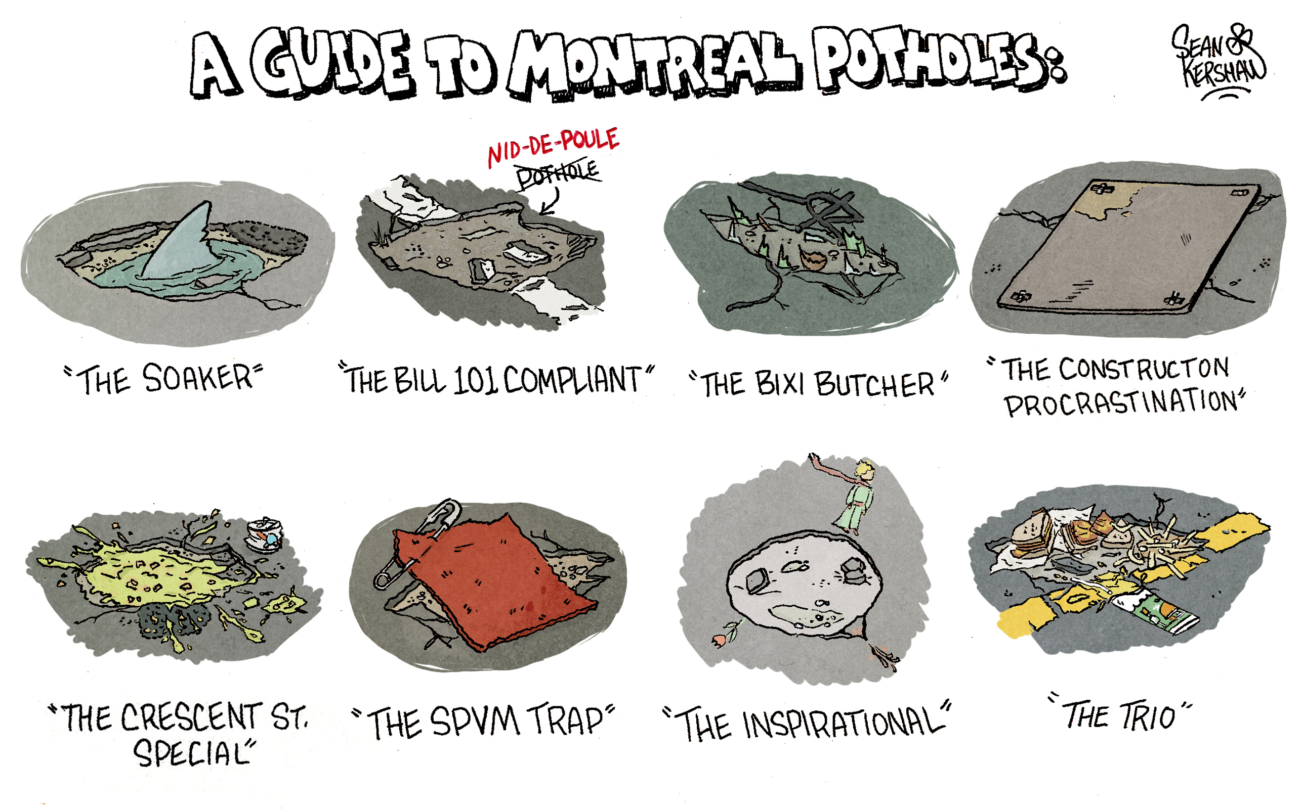 A Guide To Montreal Potholes