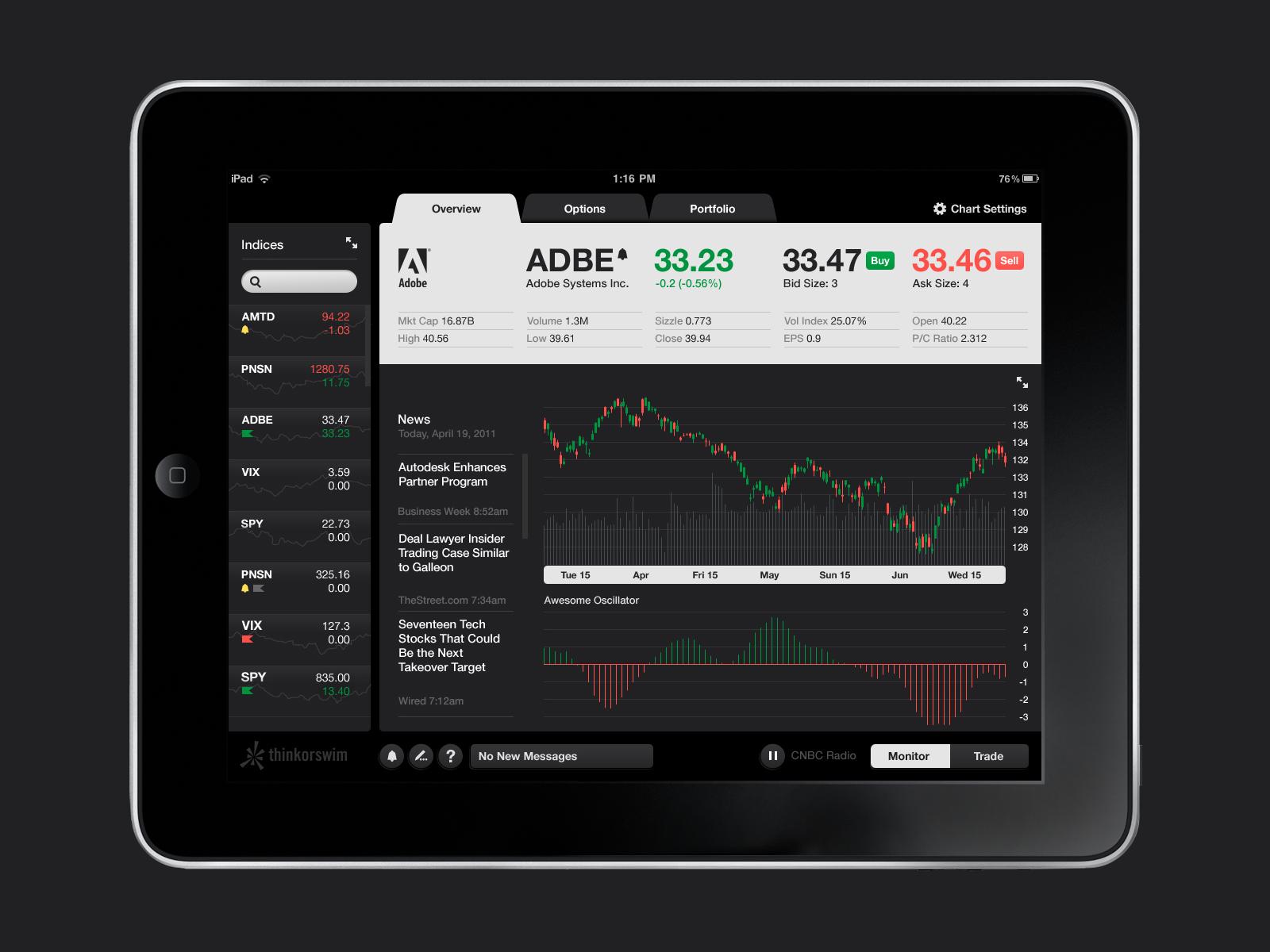 thinkorswim Mobile for iOS - work brettcalzada com