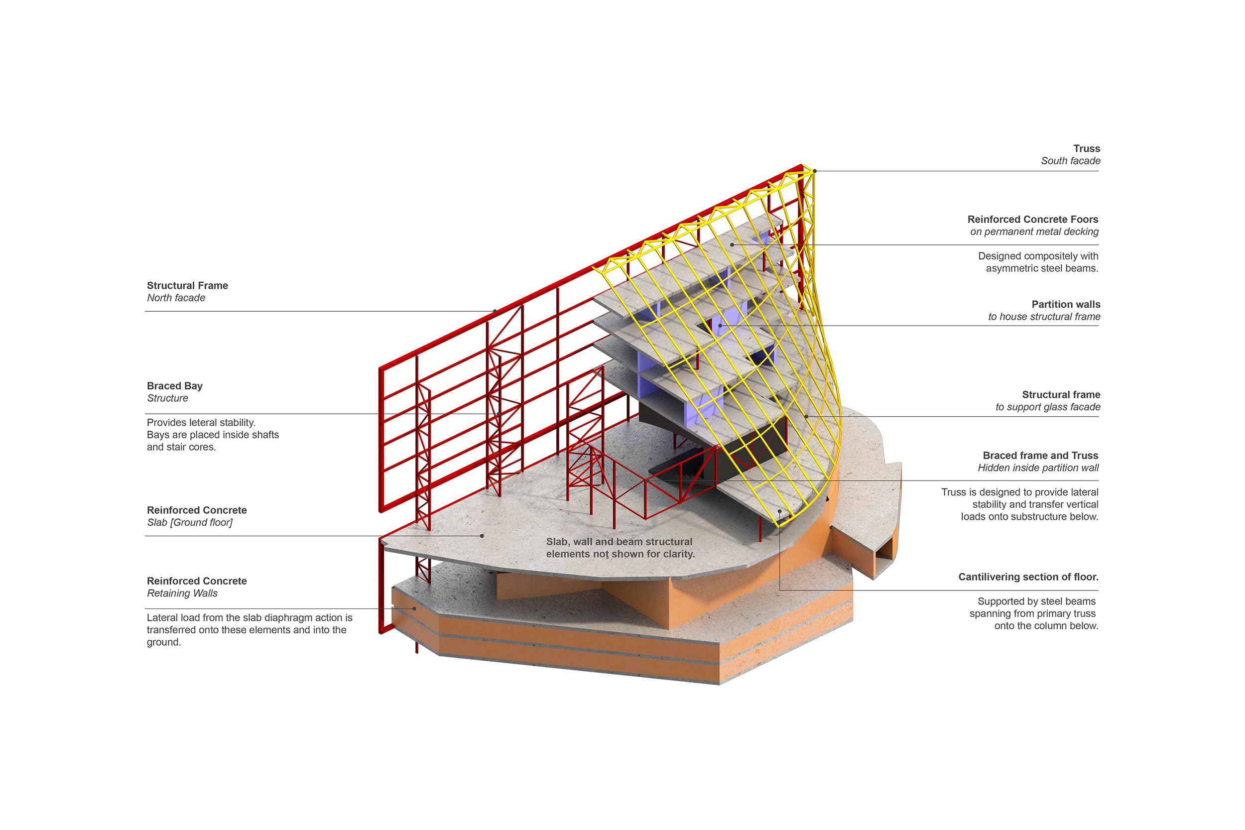 Creative Play Supporting Facility - Architect Ivane Ksnelashvili