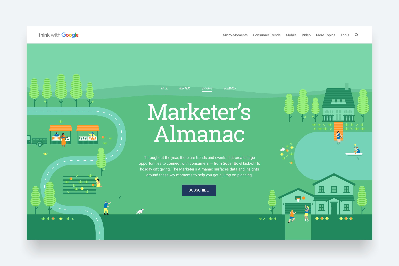 Google – Marketer's Almanac - Nicklesh Soni