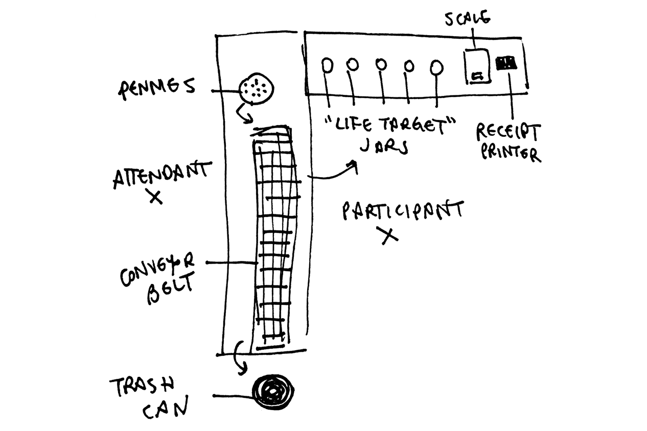 A hand-drawn diagram including placements of attendant and participant, as well as other set-up components
